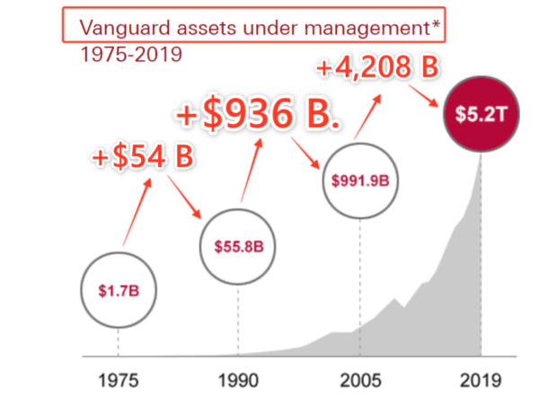 Index Funds & FIRE: Deeper Look Into Important Questions & Risks