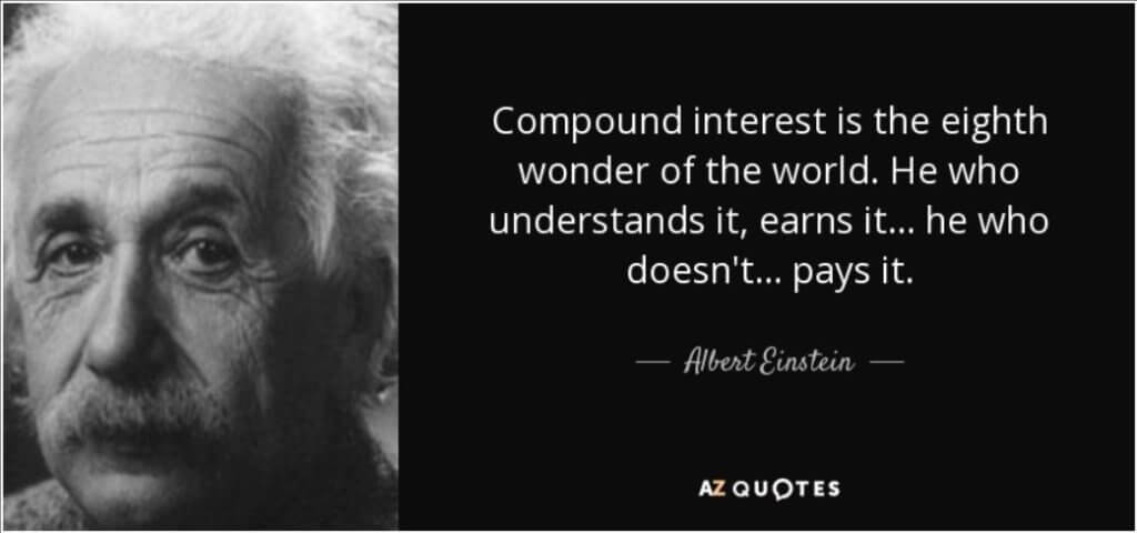 Compound Interest, Exponential Growth & Your Financial Destiny
